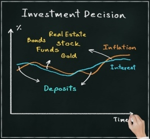 business hand writing investment decision finance courses distance learning.jpg